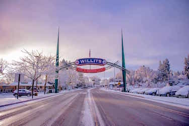 Things To Do in Willits California